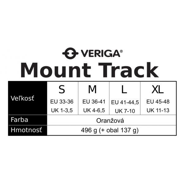 Mount Track 5
